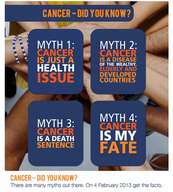 Cancer myths - which do you believe? Get info, reduce your risk.