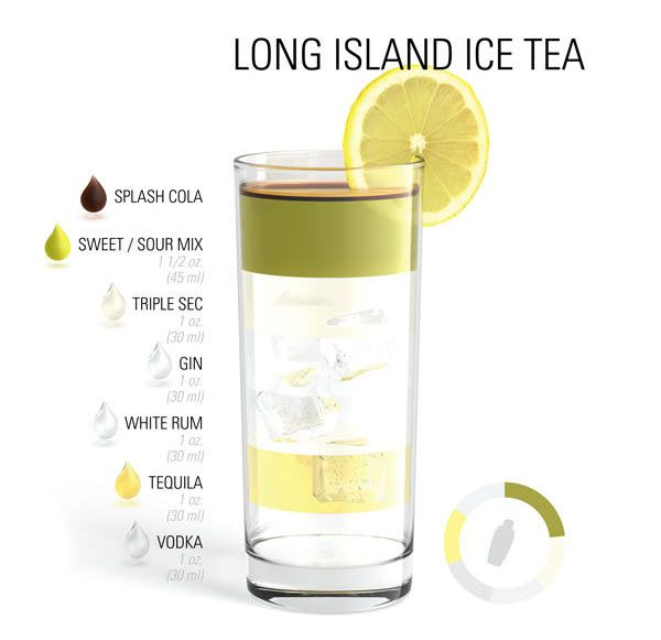 What Is Long Island Iced Tea Presecco