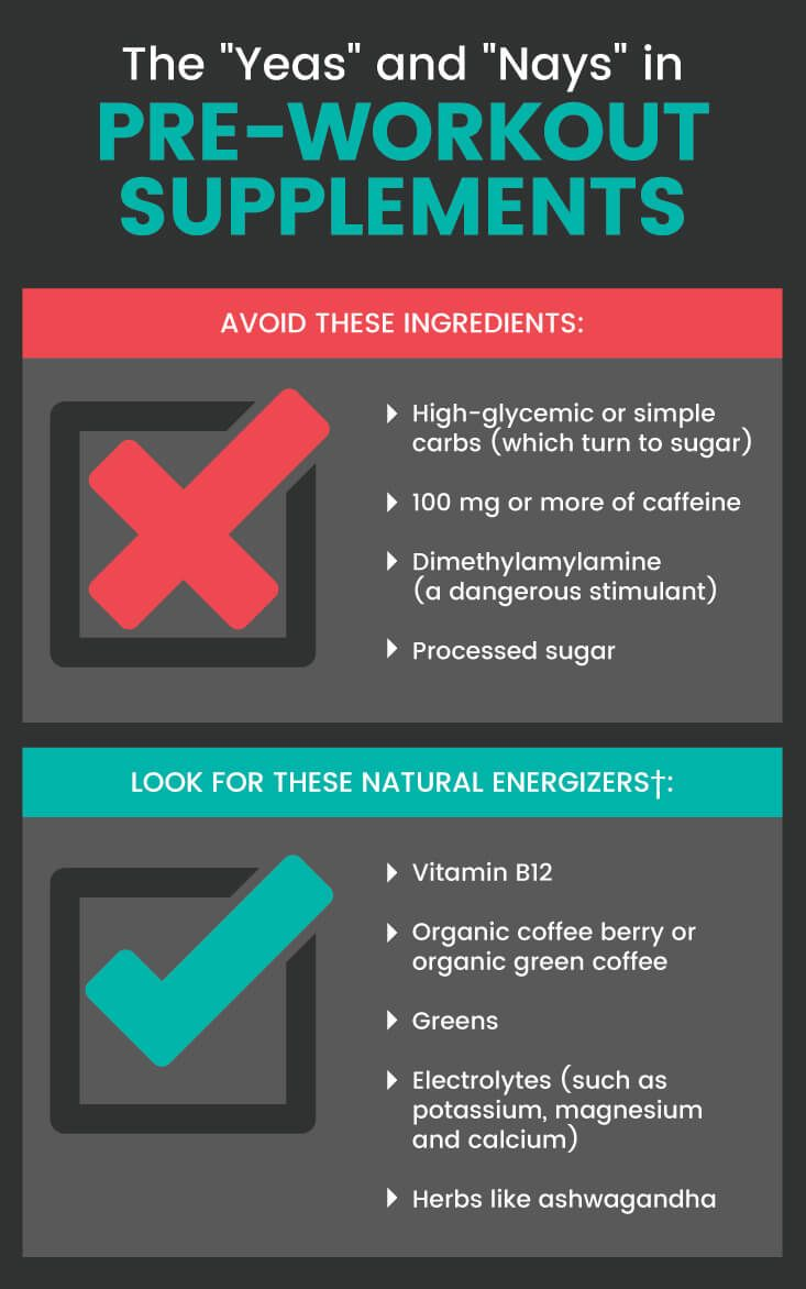 The good and bad of pre-workout supplements - Dr. Axe