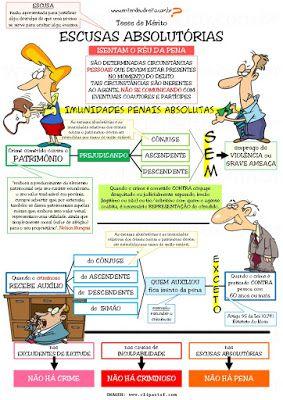 ENTENDEU DIREITO OU QUER QUE DESENHE ???: ESCUSAS ABSOLUTÓRIAS