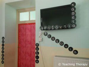 Προσανατολισμός στον χώρο | Teaching Therapy