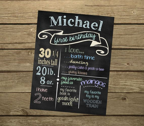 Customized Birthday Subway Art Chalkboard by ChelsiLeeDesigns, $15.00