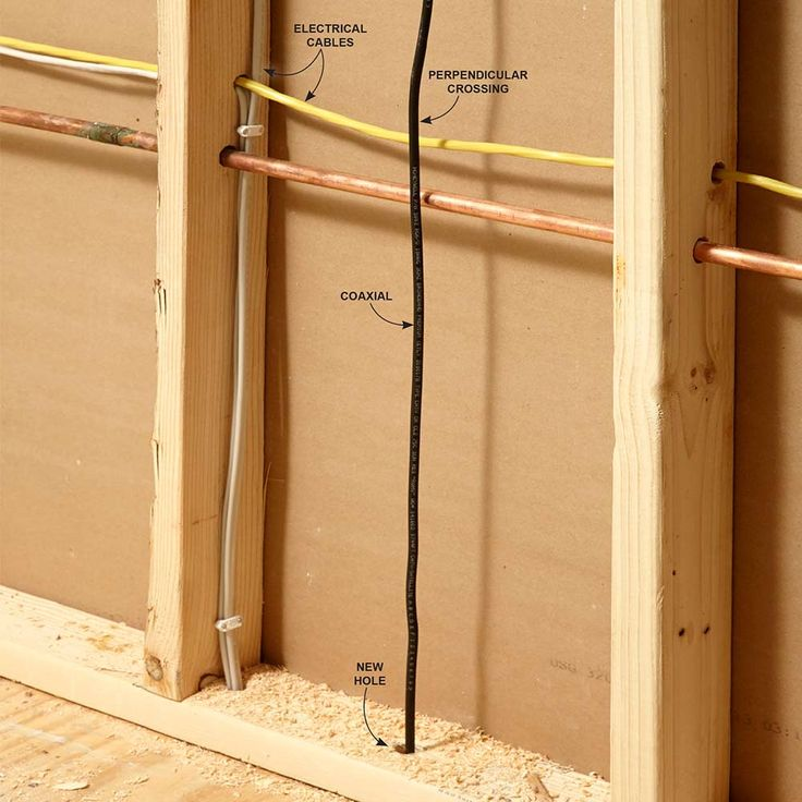 Keep Low-Voltage Wires Away From Electrical Cables - 14 Tips for Fishing Electrical Wire Through Walls: http://www.familyhandyman.com/electrical/wiring/fishing-electrical-wire-through-walls