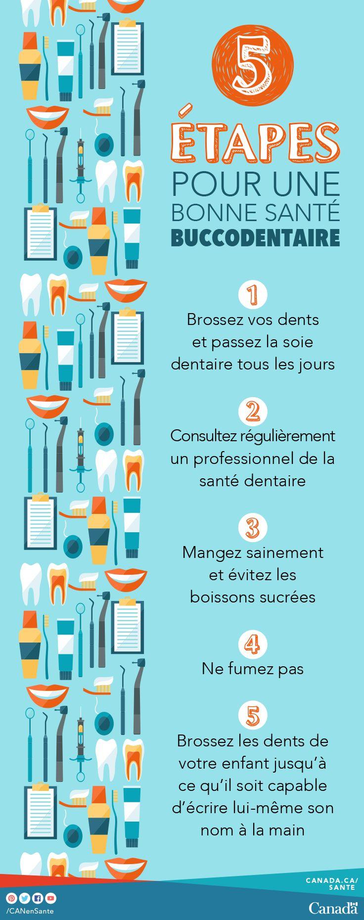 Voyez d'autres façons de garder un sourire brillant et en santé.  http://www.hc-sc.gc.ca/hl-vs/oral-bucco/care-soin/index-fra.php?utm_source=pinterest_hcdns&utm_medium=social_fr&utm_content=feb16_oral+health&utm_campaign=social_media_14