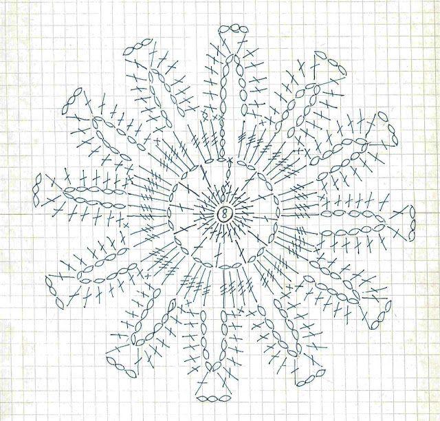 snowflakes crochet 269 schema