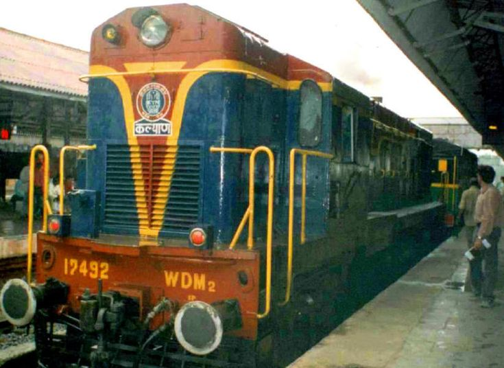 Indian Railways Seats Availability