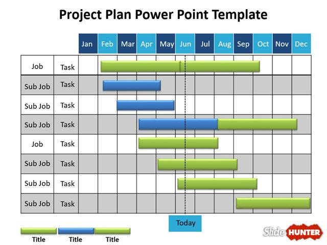 The Best Free PowerPoint Templates for Your Project Presentation - job task template