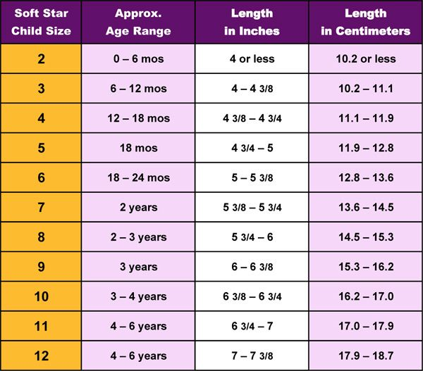 Baby Shoe Sizes Us By Age