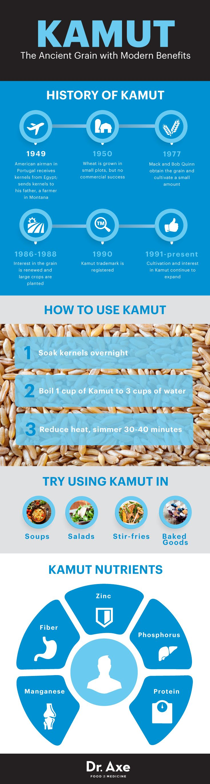 Kamut history - Dr. Axe http://www.draxe.com #health #holistic #natural