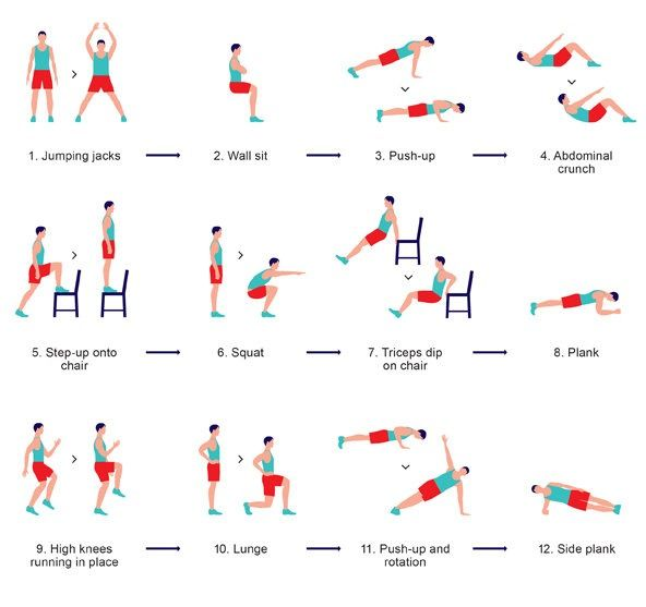 79 best quick workout images on pinterest exercise routines 7 7 fat burning foods to help you lose weight fast http easy daily workoutsfull ccuart Choice Image