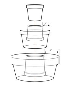 Instructions for how to build a tower of herbs