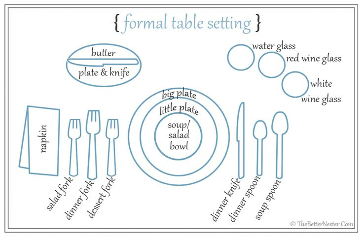 Fancy Table Place Setting Template Adornment - Resume Ideas