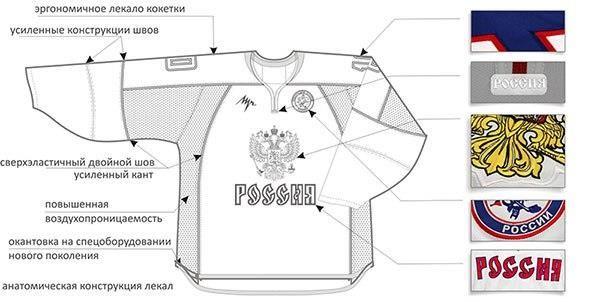 Хоккейный свитер челябинск