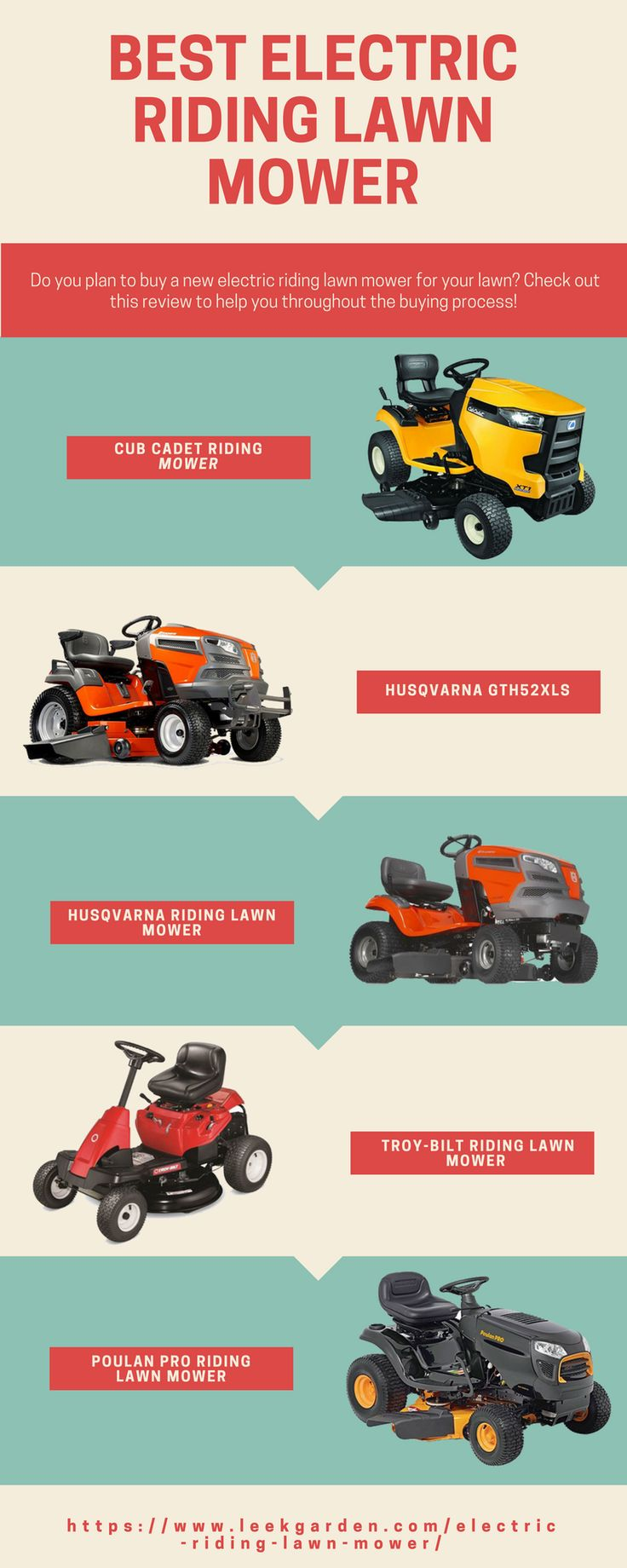 Do you plan to buy a new electric riding lawn mower for your lawn? Check out this review to help you throughout the buying process!