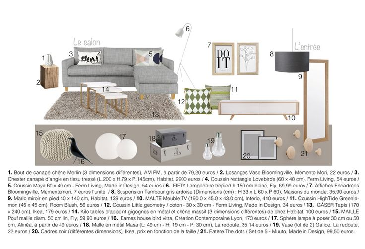 Services - Architecture, Decor, Home Staging, Lyon