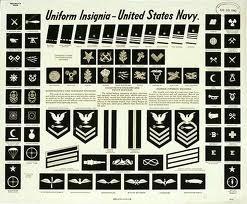 US Navy Ranks
