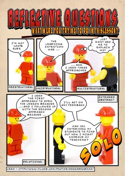 ReflectiveQuestions Comic - such an excellent tool for teachers!!!!
