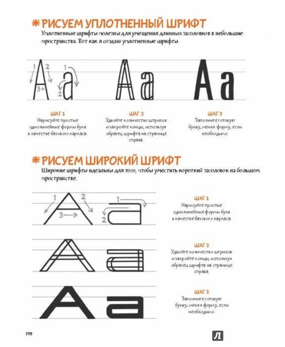 Иллюстрация 30 из 43 для Визуальные заметки на практике. Продвинутые техники визуальных заметок - Майк Роуди   Лабиринт - книги. Источник: Лабиринт