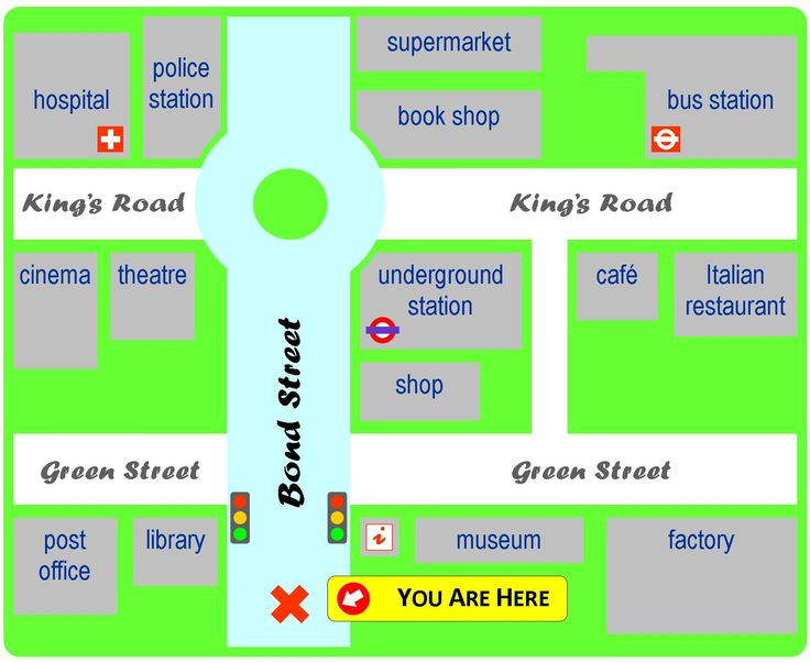 Giving directions | LearnEnglish Teens | British Council