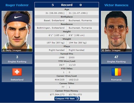 Roger Federer vs Victor Hanescu wimbledon 2013 live match