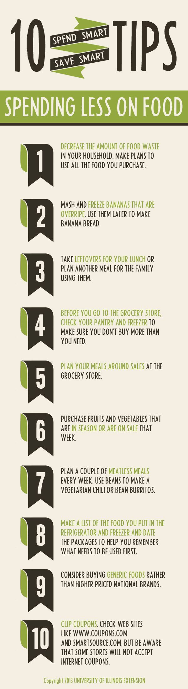 "SPENDING LESS ON FOOD: 10 ""Spend Smart, Save Smart"" Tips from the University of Illinois Extension."