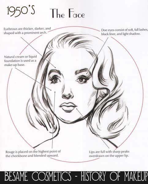 1950s-makeup-secrets-Besame-cosmetics-The-face.