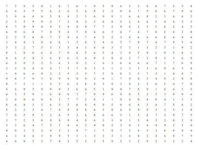 Contoh Soal Psikotes Dan Kunci Jawabannya Terbaru Hastag Pdf Kupdf Com Psikotes Eka Nianta Academia Edu Psikotes Matemati Matematika Dasar Psikologi Gambar