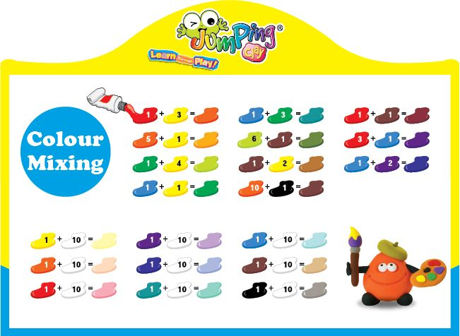 Basic Colour Mixing - Jumping Clay   The Kids Activity & Educational Company   Learn Through Play