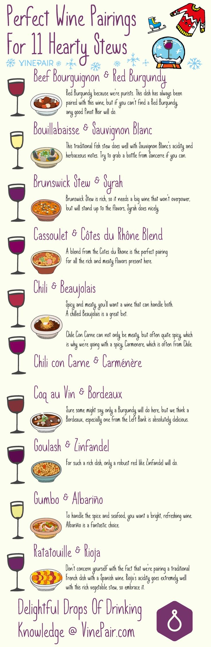 Perfect Wine Pairings For 11 Hearty Stews [INFOGRAPHIC] Now you can stay warm and cozy all winter long.