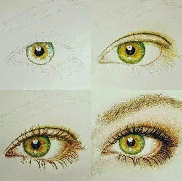 new drawing tips how to draw an eye | All new fine art, material art,and all kinds of art and drawings pics (art iz my life )