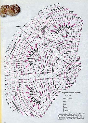 Che ne dite di questo colletto all'uncinetto? Il suo motivo è preso dallo schema di un centrino. Stupendo!   fonte:http://www.microsofttranslat