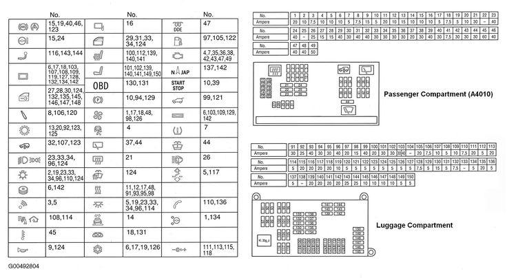 Bmw X5 Fuse Panel Diagram