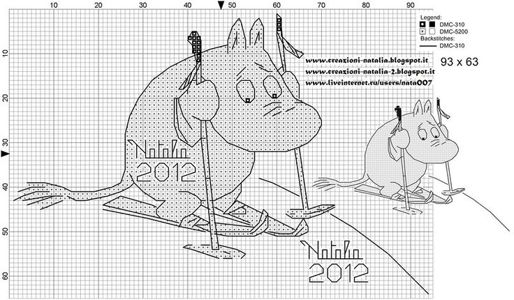 Mejores 27 imágenes de Moomin en Pinterest | Punto de cruz, Bordado ...