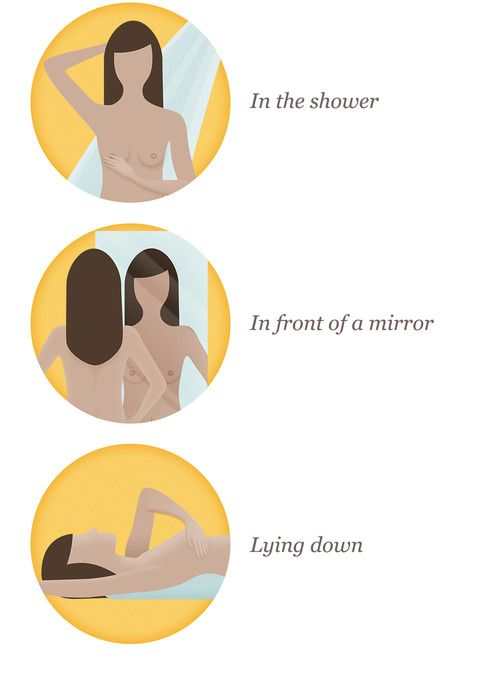 How should a breast self-exam be performed?