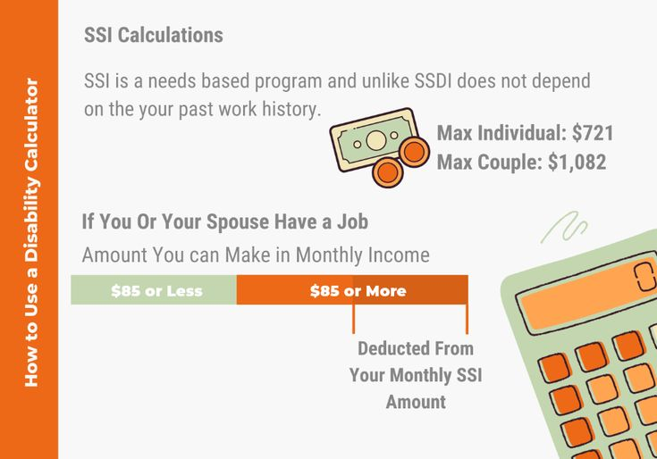 How Much In Social Security Disability Benefits Can You Get Ssi Calculator C In 2020 Social Security Disability Benefits Social Security Disability Disability Benefit