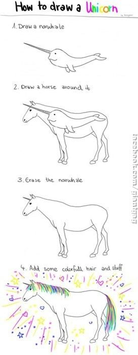 Isn't This How All Unicorns Are Drawn?