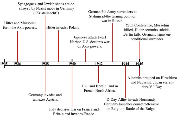 d-day normandy invasion statistics