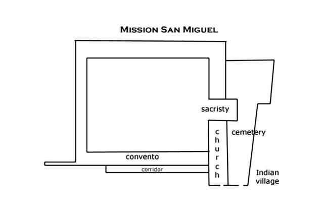 Quick Guide to Mission San Miguel: for Visitors and Students: Mission San Miguel Layout, Floor Plan, Buildings and Grounds