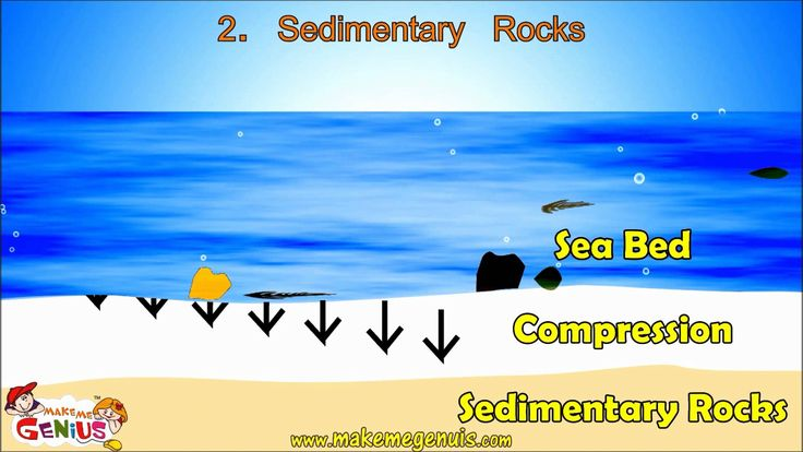 Week 14.    3 Rocks Types Igneous rocks,Sedimentary rocks,Metamorphic rocks for kids