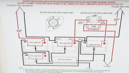 Freeelectricity Boat Solar Energy Projects Diagram