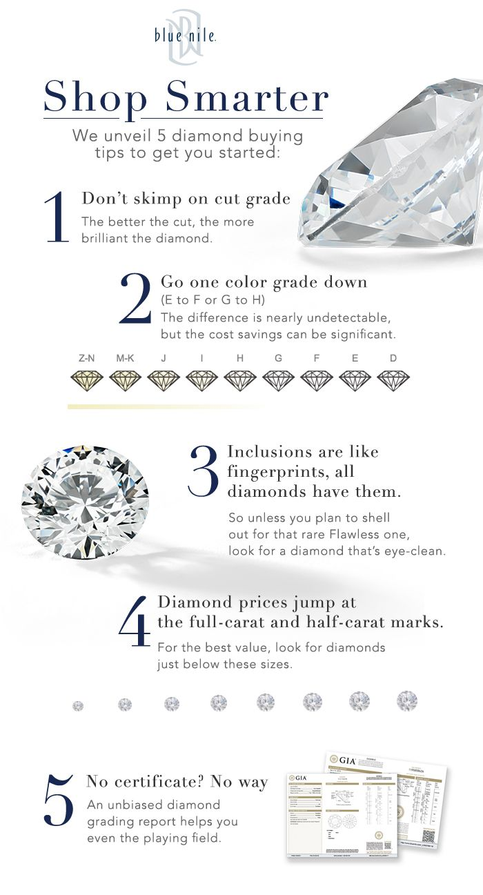 ajediam net quality diamonds factors diamond how ratings to real prices compare grade value e