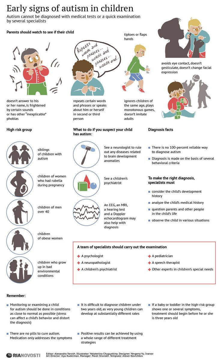 Early Signs of Autism in Children  Good visual - but I don't agree with the risk factors