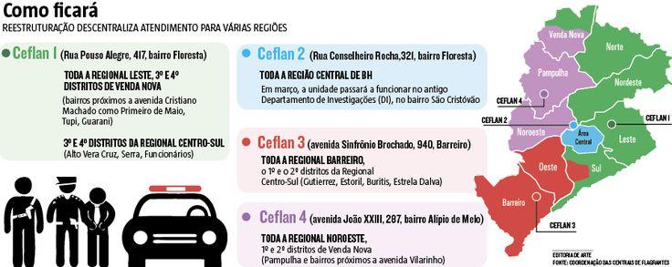 Belo Horizonte passará a contar com quatro Centrais de Flagrantes (Ceflans) até o fim deste semestre. Atualmente, as duas unidades em funcionamento, na região Leste da capital, recebem ocorrências de todas as áreas do município. A previsão é que a reestruturação comece no próximo mês (06/01/2017) #Ceflan #Flagrante #Segurança #SegurançaPública #Infográfico #Infografia #HojeEmDia