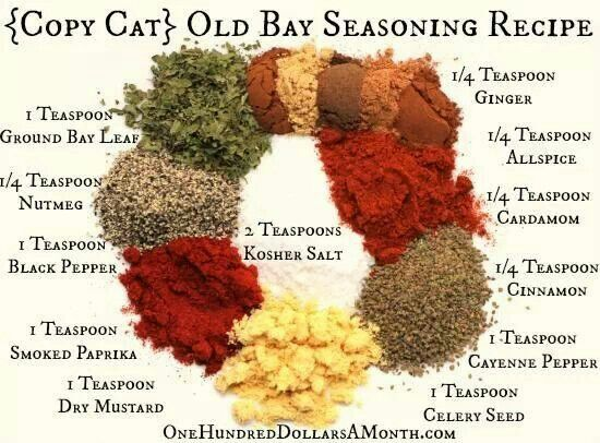 Copy cat old bay seasoning