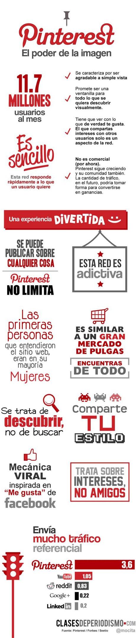 Pinterest, el poder de la imagen.  #infografia #infografía #infografias #infograph #graph #graphics #infographics #pinterest
