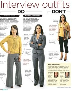 Knowing What to Wear to an Interview or How to dress for an interview ...