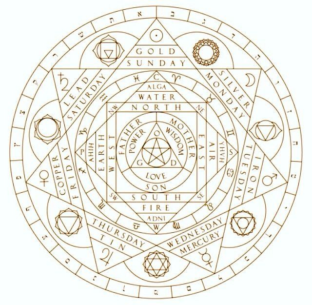 ancient gold tattoos | Alchemy differs significantly from modern science in its inclusion of ...