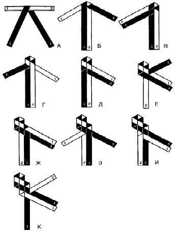 Техника плетения: 1-ю соломину перегните к себе, уложив ее поверх 4-й и 3-й соломин, под 2-ю соломину (рис. 9, а ).  4-ю соломину уложите ...