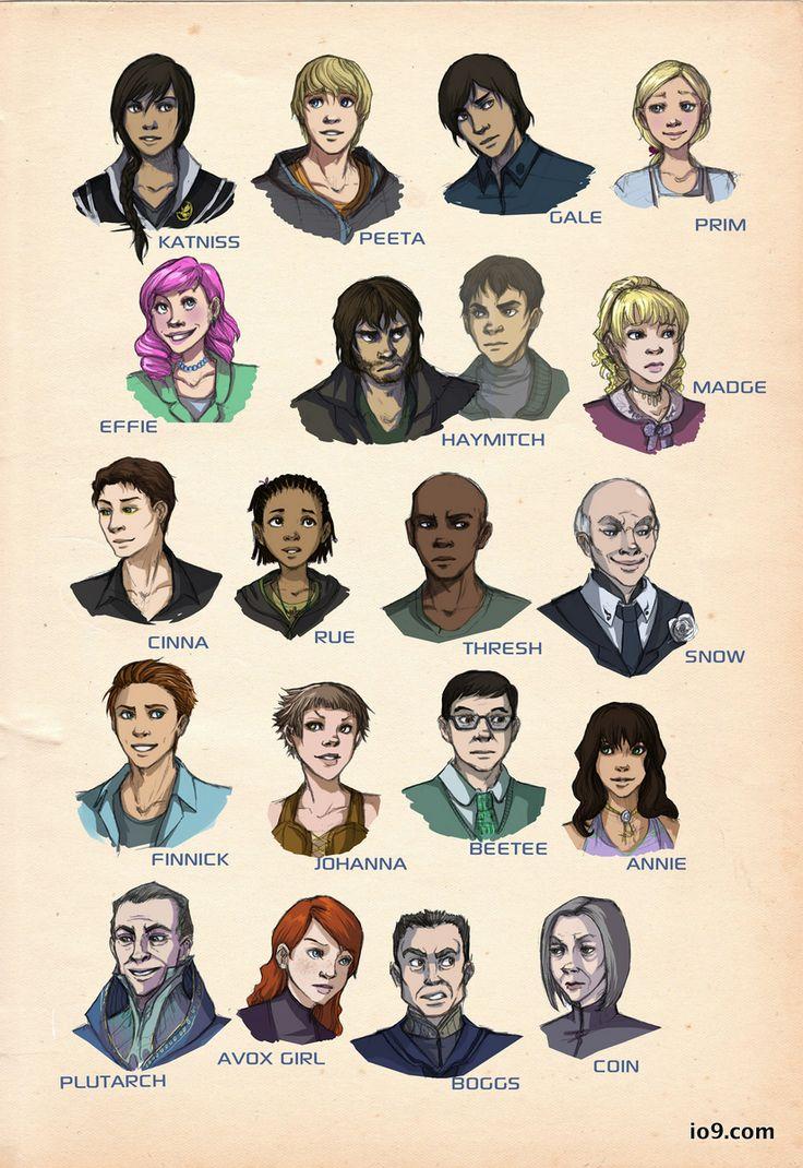 Disney Character Design Game : Best disney style art refs images on pinterest