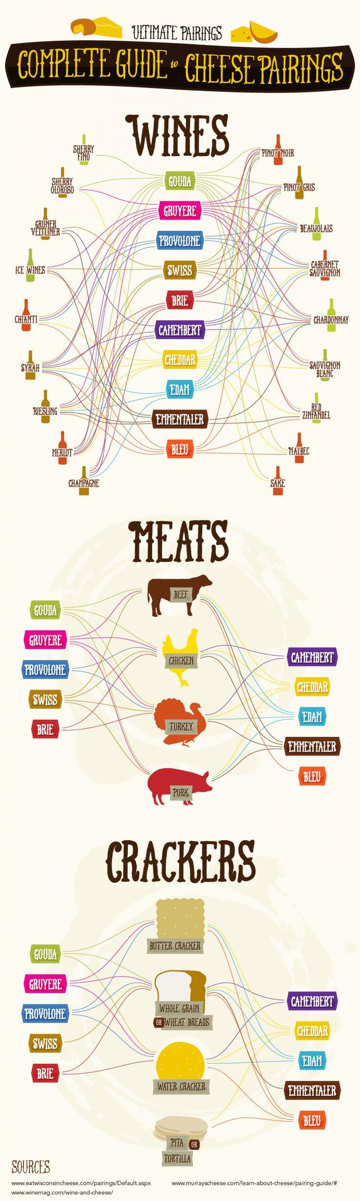 Vino + formaggi + pane: ecco una guida all'abbinamento #infografica